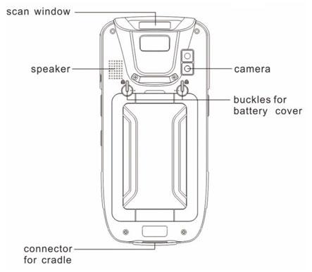 AndroidScannerBackS