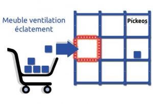 ventilationeclatement2_small